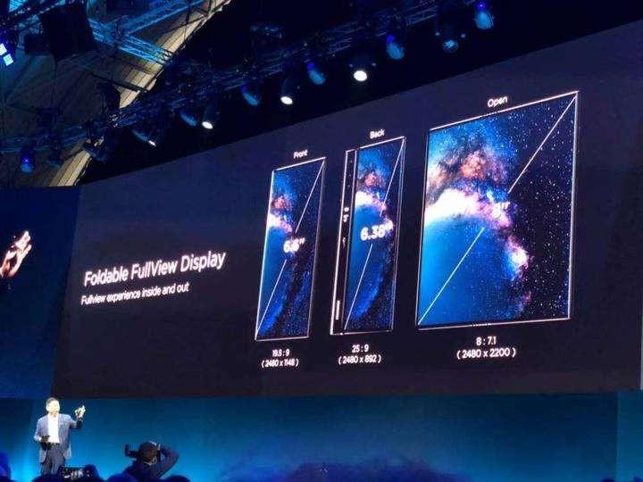 華為5G折疊手機西班牙巴塞羅那發布會